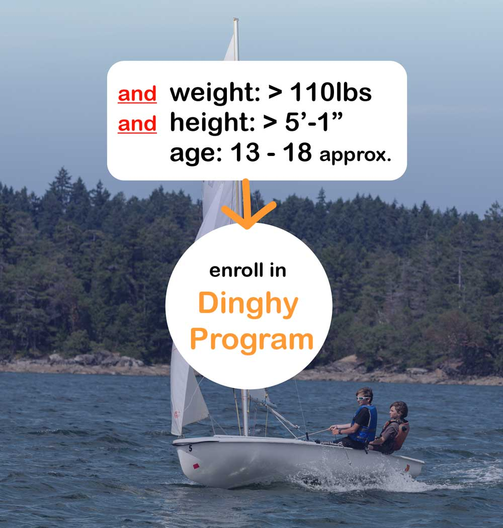 enroll-in-dinghy-program