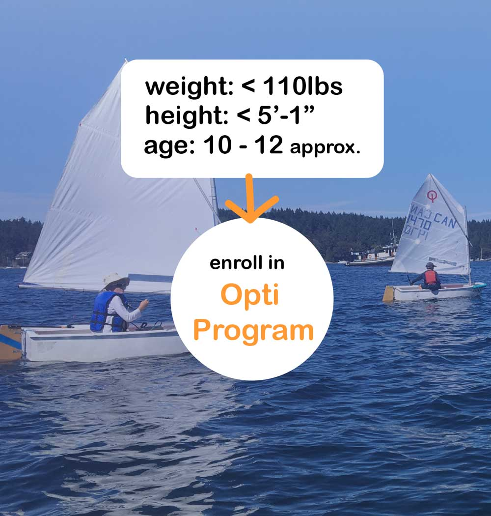 enroll-in-opti-program